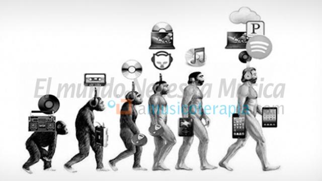 Evolución de la musicoterapia